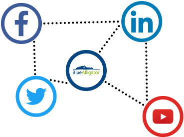Benefits of using social media for your business